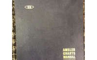 Amsler Chart Manual